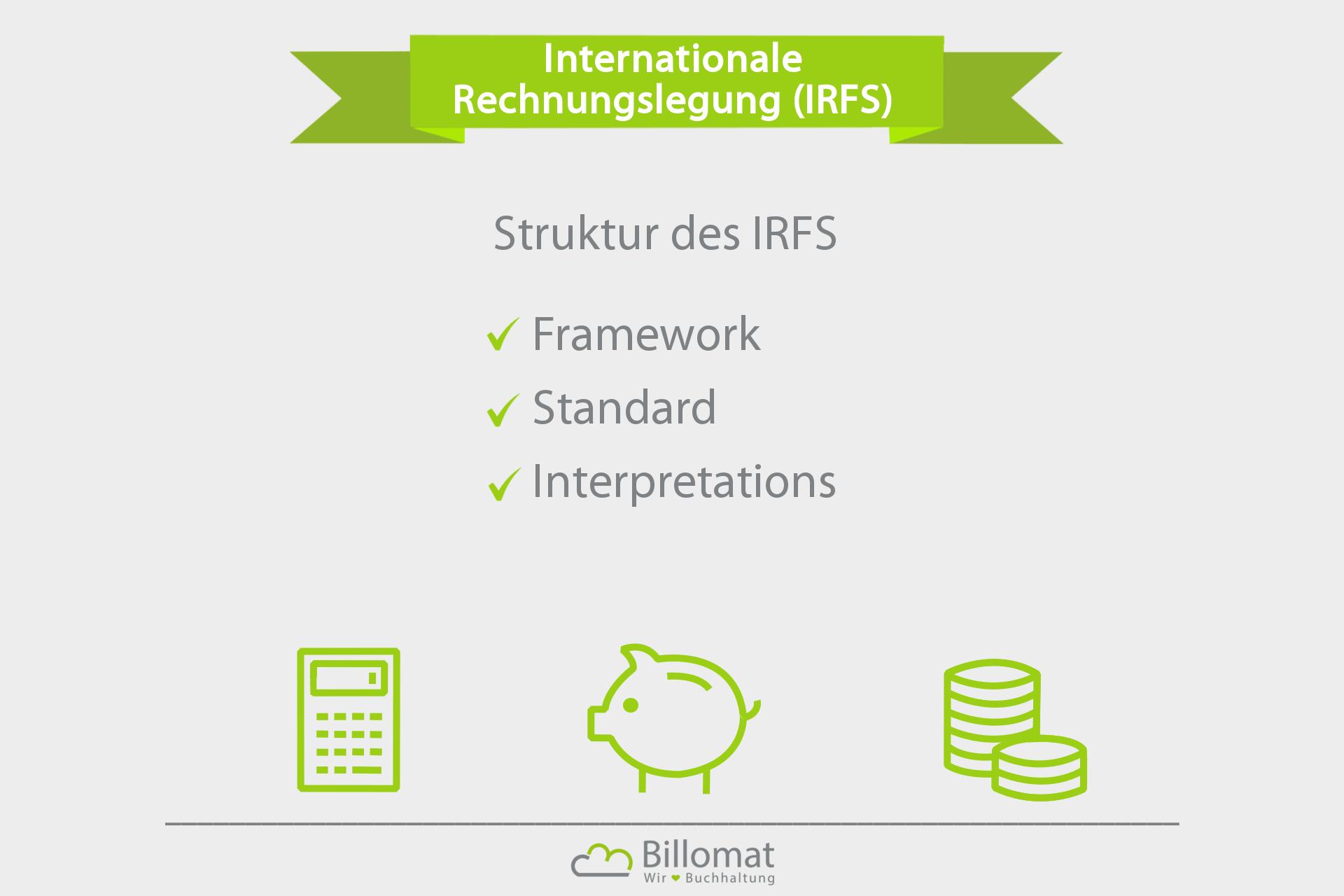 Die Struktur für internationale Rechnungslegung (IFRS)