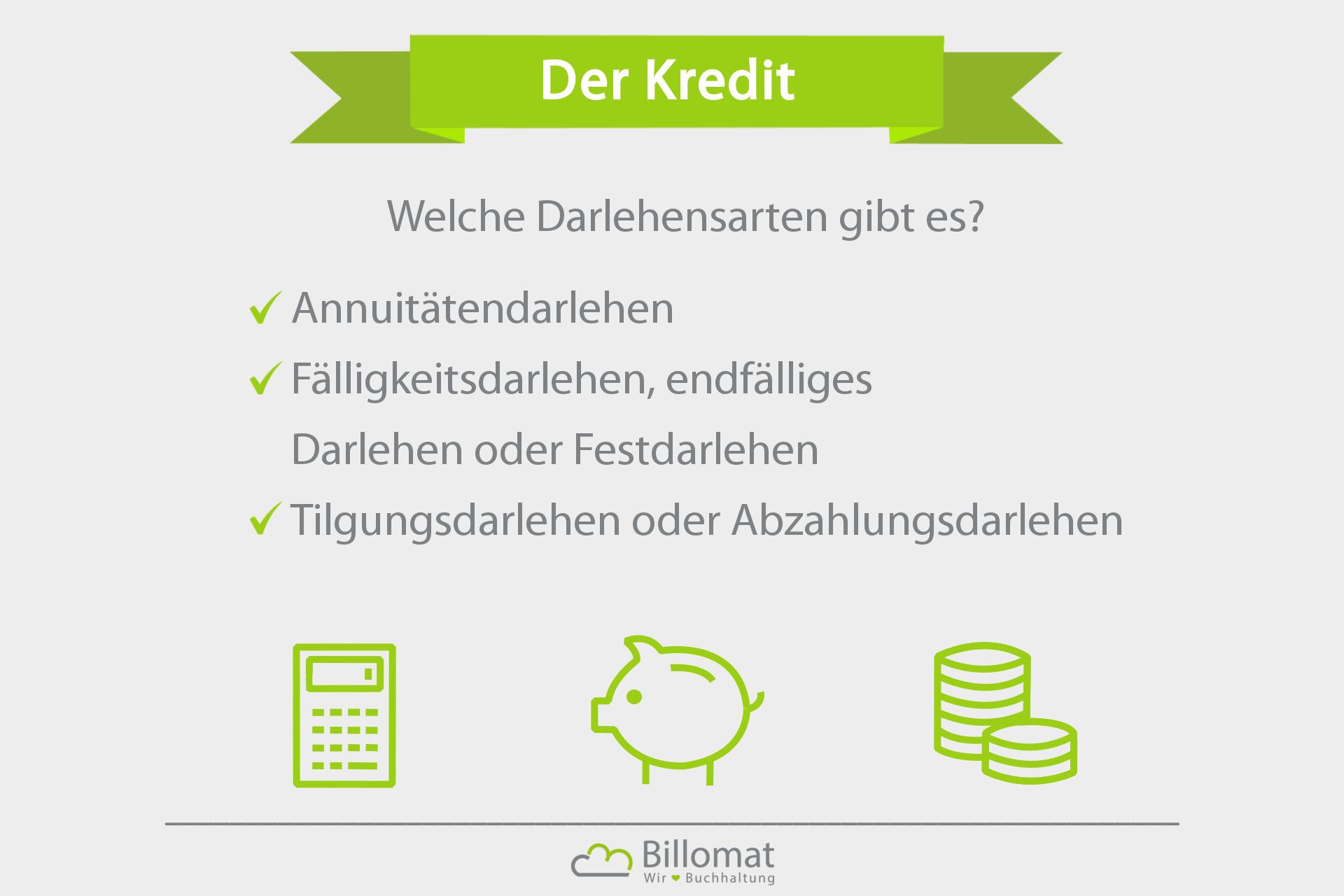 Kreditfähigkeit