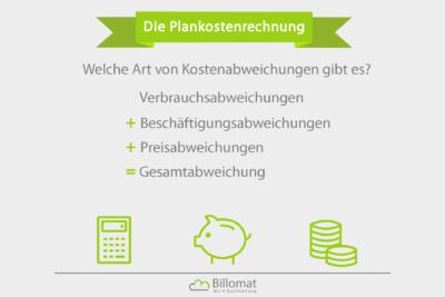 Plankostenrechnung